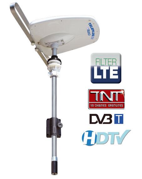 Orientation antenne tnt interieur 28 images 360 176 for Antenne tnt interieur