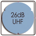 Diagr. de reception horizontale UHF 26dB