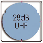 Horizontal reception diagram UHF 28dB