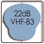 Horizontal reception diagram VHF-B3 22dB