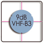 Diagr. de reception horizontale VHF-B3 9dB