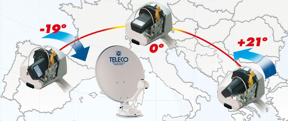 Flatsat SKEW TELECO Easy Smart